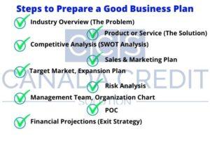 Steps to Prepare a Good Business Plan